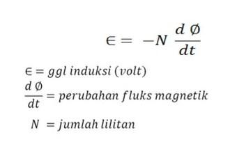 Rumus Hukum Faraday